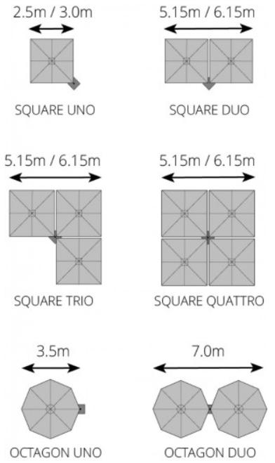 SU6 umbrella configuration options.png