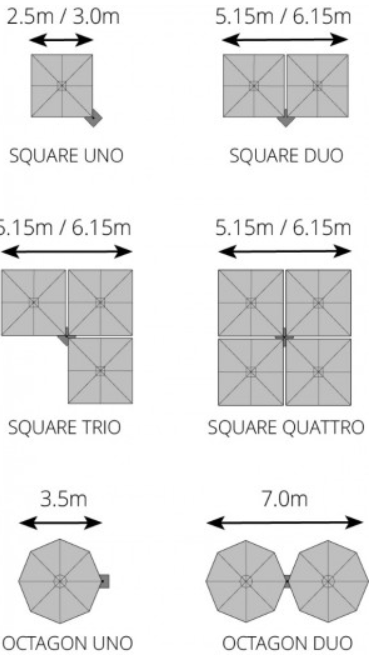 SU6 possible configurations.png